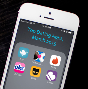 Top dating apps 2015