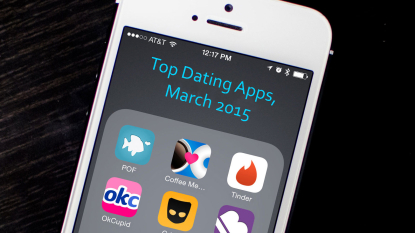 Top Dating Apps, March 2015